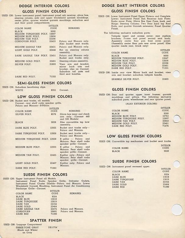1966 Chrysler Fender Tag Decoder