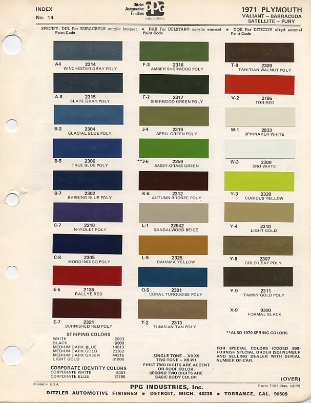 1969 plymouth paint codes