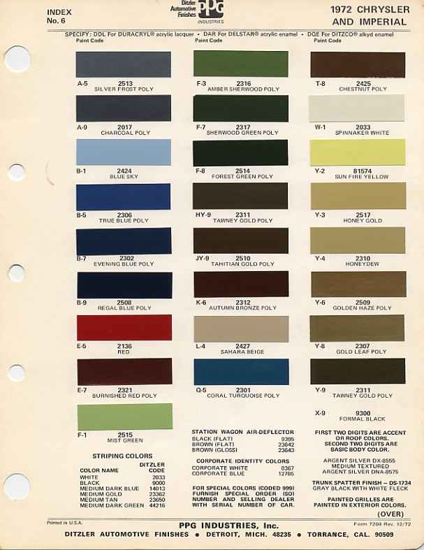 Paint Code By Vin Chrysler