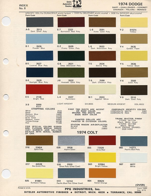 fender tag decoder1970 Dodge Dart Colors #9